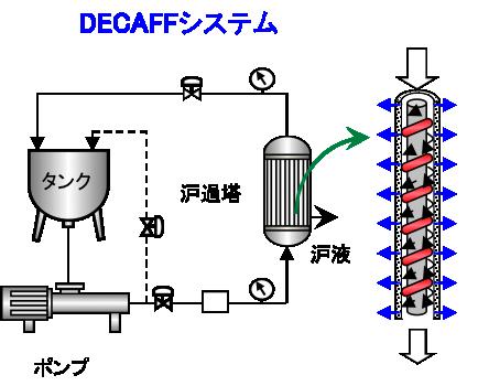 decaff-fig1